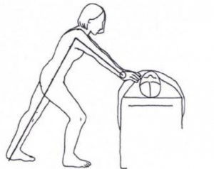 An illustration of proper body mechanics focusing on the center of gravity and using the body weight