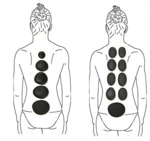 A diagram showing host stone stationary placement on the back
